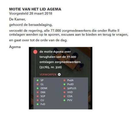 Motie-Agema77000Zorgmedewerkers